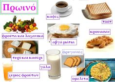 Words for a Greek Breakfast Learn Greek, Learning A Second Language, Greek Language, School Lessons, Speech Therapy, Homeschool, Scrapbooking, Nutrition, Teaching