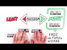Creative Commons Attribution license quick and awesome review. - YouTube