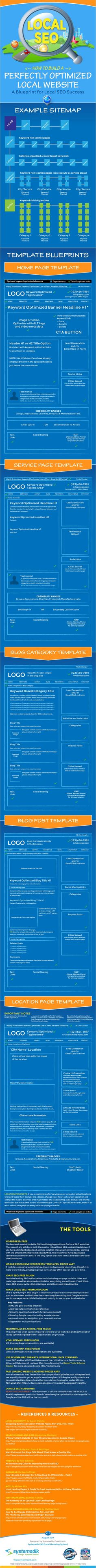 A Visual Guide to Local #SEO for Small Business Websites