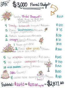 wedding budget, wedding budget ideas, wedding flowers, bouquets, flower budget, floral design