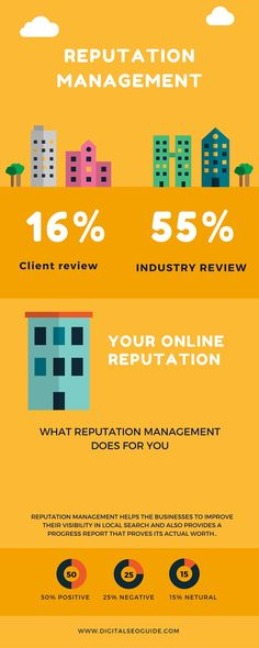 Tools for simplification of the online reputation management process Reputation means by what the people outside are saying or having the opinion about you and your business.