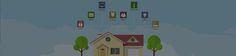 Bir ev akıllı sıfatını alabilmesi için, birbiri ile haberleşebilen ve uyum içinde çalışabilen aydınlatmalar, perdeler - panjurlar, televizyonlar, klimalar,müzik sistemleri, vb. gibi tüm elektirikli aletlerin tek bir kumanda ve-veya internet üzerinden kontrol edebilen sisteme sahip olması gerekir.