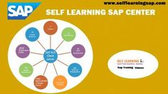Want to learn Any SAP Course through Self Learning? Contact us for the information on our email. (Bangalore,)