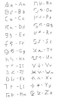 Dragon Language by Tarrenger