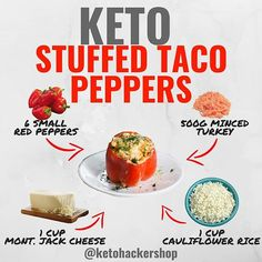 KETO PANCAKES Its breakfast time keto hackers! You know that eggs and bacon are a great option but what about some KETO pancakes! Cetogenic Diet, Keto Diet List, Starting Keto Diet, Dukan Diet, Keto Foods, Keto Diet Drinks, Diet Menu, Video Series, Cena Keto