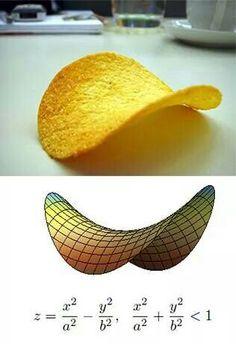 Hyperbolic Paraboloid Shape