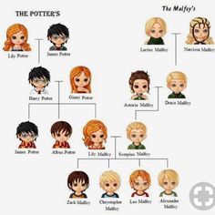 Geek Discover 26 ideas memes harry potter draco malfoy for 2019 Harry Potter Anime Harry Potter Hermione Harry Potter World Harry Potter Family Tree Mundo Harry Potter Harry Potter Kunst Harry Potter Drawings Harry Potter Spells Harry Potter Jokes Harry Potter Tumblr, Harry Potter Hermione, Harry Potter Anime, Harry Potter Fan Art, Harry Potter Family Tree, Hery Potter, Magia Harry Potter, Estilo Harry Potter, Mundo Harry Potter