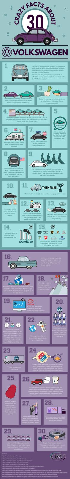 Volkswagen has been in the media a lot in the past couple of years, and not always for good reasons. The brand has a rich history though. This infographic from OSV takes a look a few interesting facts about Volkswagen: Volkswagen Bus, Vw Camper, Shocking Facts, Fascinating Facts, Interesting Facts, Car Facts, Vw Classic, Vw Vintage, Vw Cars