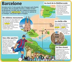 expose sur barcelone