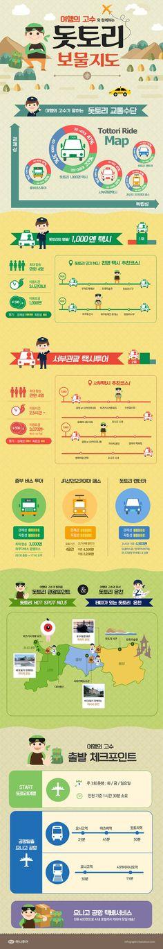 일본 돗토리 여행에 관한 인포그래픽: