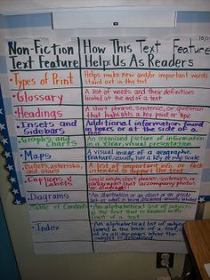 Great 4th grade website with so many anchor charts for reading and language!