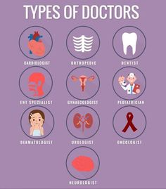 Types of doctors vocabulary Teaching English Grammar, English Writing Skills, English Vocabulary Words, English Idioms, Learn English Words, English Phrases, English Language Learning, English Study, English Lessons