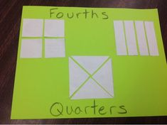The Elementary Math Maniac: Fractions: Correct wording and fantastic ideas to use when teaching fractions in first and second grade.