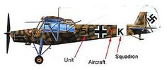 How to read the Luftwaffe markings.