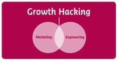 Romain Simon, SaaS and tech Growth Hacking, Startups, Digital Marketing, Hacks, Chart, Amazing, Tips