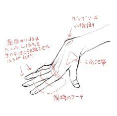 色気のある手の描き方 [3]