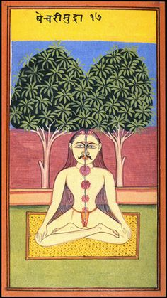 19th-C. Indian miniature from a Yoga codex, showing chakras