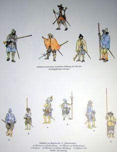 Soldaten nach einem Feldzug   Soldaten zu Beginn des 17. Jhd.