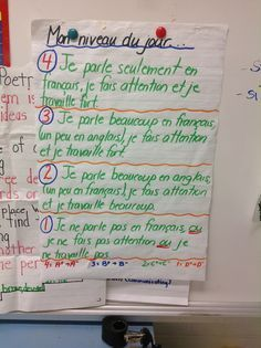 Daily participation anchor chart for Core French. Students get a level at the end of every Core French class (image only) French Teaching Resources, Teaching French, Communication Orale, Sign Language Phrases, Language Arts, French Flashcards, French Conversation, French Education, Core French