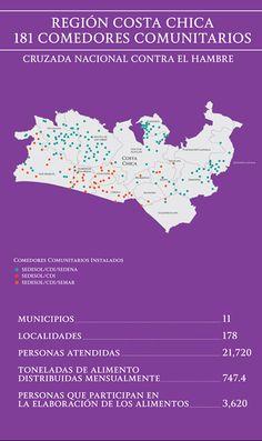 SEDESOL | 500 Comedores Comunitarios en Guerrero