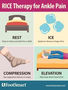 If you have injured your ankle, one of the first things you'll want to do to relieve the pain is follow the R.I.C.E. Therapy process: Rest, Ice, Compression and Elevation. These at home remedies will help your foot and ankle recover.