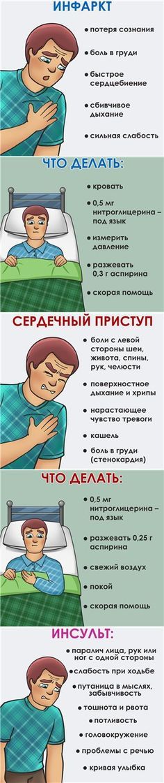 Что делать, если случился сердечный приступ