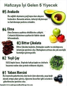 Brain food for memory Healthy Brain, Healthy Tips, Healthy Snacks, Healthy Recipes, Foods For Brain Health, Healthy Heart, Eat Healthy, Health And Nutrition, Health And Wellness