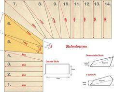 Treppenrenovierung selber machen? Das richtige Aufmaß erstellen ist die Grundlage zur Renovierung, Sanierung alter Treppen