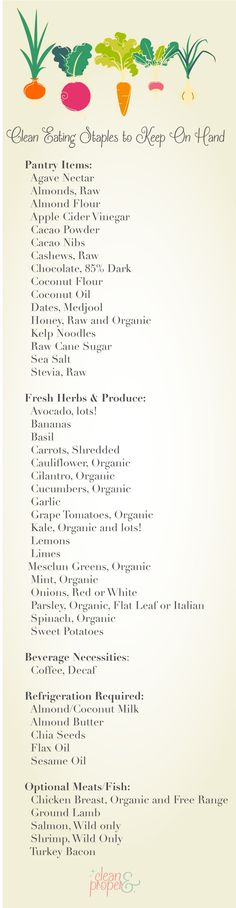 Clean Eating Staples by cleanandproper: Necessary for every home kitchen! #Paleo #Raw #Vegan #Glutenfree