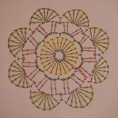 Virkatun kukan ohjetta on toivottu ja tässä se tulee :o) Olen käyttänyt tätä kukkamallia mm. kukkanauhassa ja tyynyssä . ...