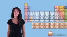 Vad är en atom? (Fysik) - Studi.se Kemi, Periodic Table, Periodic Table Chart, Periotic Table
