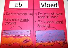 Eb vloed woordenkast Deep Blue Sea, What To Make, Beach Party, In Kindergarten, Elementary Schools, Vocabulary, Sailing, Homeschool, Language