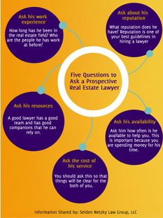 Five Questions to Ask a Prospective Real Estate Lawyer