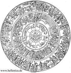 Shield of Achilles