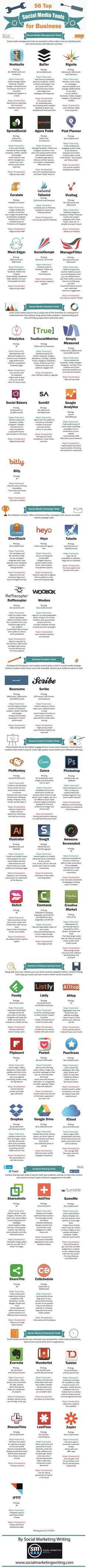 56 Top Social Media Tools for Business  [by Social Marketing Writing -- via #tipsographic]. More at tipsographic.com