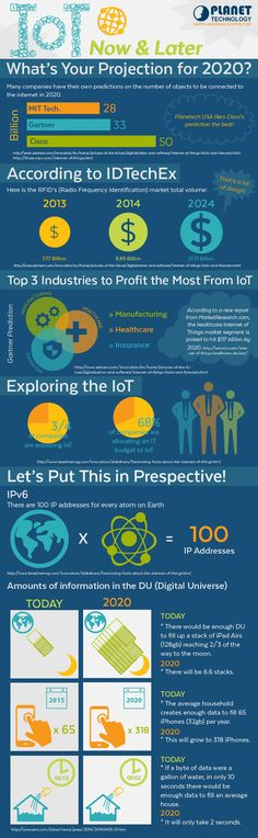 IoT: Now & Later: How Much Data Will the Internet of Things (IoT) Generate by 2020? This infographic breaks down the statistics.