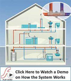 How Hot Water Recirculation Pumps Work