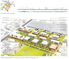 L'atelier Urbanisme et paysages de Marion Talagrand - Plaine de la Lys et Monts de Flandre (59)
