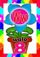 Alpabetong Filipino - W Classroom Charts, Classroom Bulletin Boards, Classroom Design, Noun Anchor Charts, Senses Preschool, English Reading, Reading Passages, Reading Material, Filipino