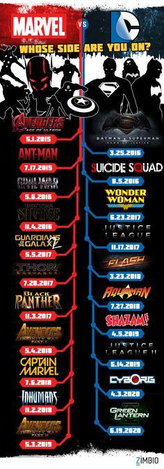 Se acerca una buena batalla de preferencias en película de Marvel y DC Comics. Algunos dicen que con Ben Affleck como Batman, perderá muchos fans del personaje.