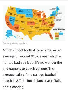 School Daze, Med School, The End Game, High School Football, Basketball Coach, Presidents, Coaching, Public, College