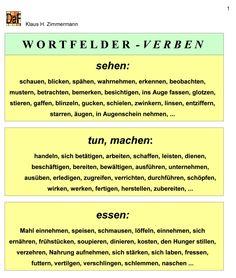 Deutsch als Fremdsprache DaF DaZ Grammatik - Wortfeld