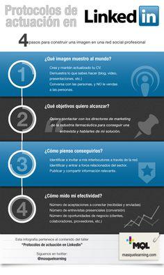 Protocolos de actuación en Linkedin #infografia #infographic #socialmedia