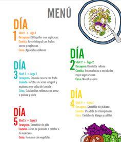 Iniciativa 5 días sin alimentos altamente procesados – Introducción and Menú saludable de Hábitos y Pizca de Sabor http://www.pizcadesabor.com