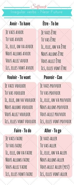 near conjugation infographic, French language, French phrases, Future verbs, French verbs French Verbs, French Grammar, French Phrases, English Grammar, French Language Lessons, French Language Learning, Learn A New Language, French Lessons, Dual Language