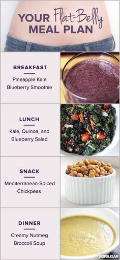 These meals sound delicious - A Stomach-Shrinking Meal Plan - Consider making a meal plan for yourself from our LITlicious healthy recipes handbook. Planning ahead will help you achieve your health and weight loss goals. Blueberry Kale Smoothie, Lunch Smoothie, Smoothies, Healthy Recipes, Diet Recipes, Healthy Snacks, Atkins Recipes, Bariatric Recipes, Locarb Recipes