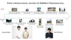P3_Oeuvres Nishizawa_SANAA_4