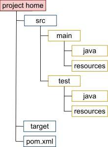 Apache  - Wikipedia, the free encyclopedia