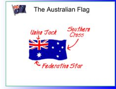 An easy description of the Australian Flag Australia School, Australia Day, Smart Board Lessons, Australian Flags, Five In A Row, Anzac Day, Australian Curriculum, Grandparents Day, Our Country