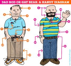 Dad Bod or Gay Bear: Tips from a gay dad on how to keep your #DadBod and also keep your partner happy!